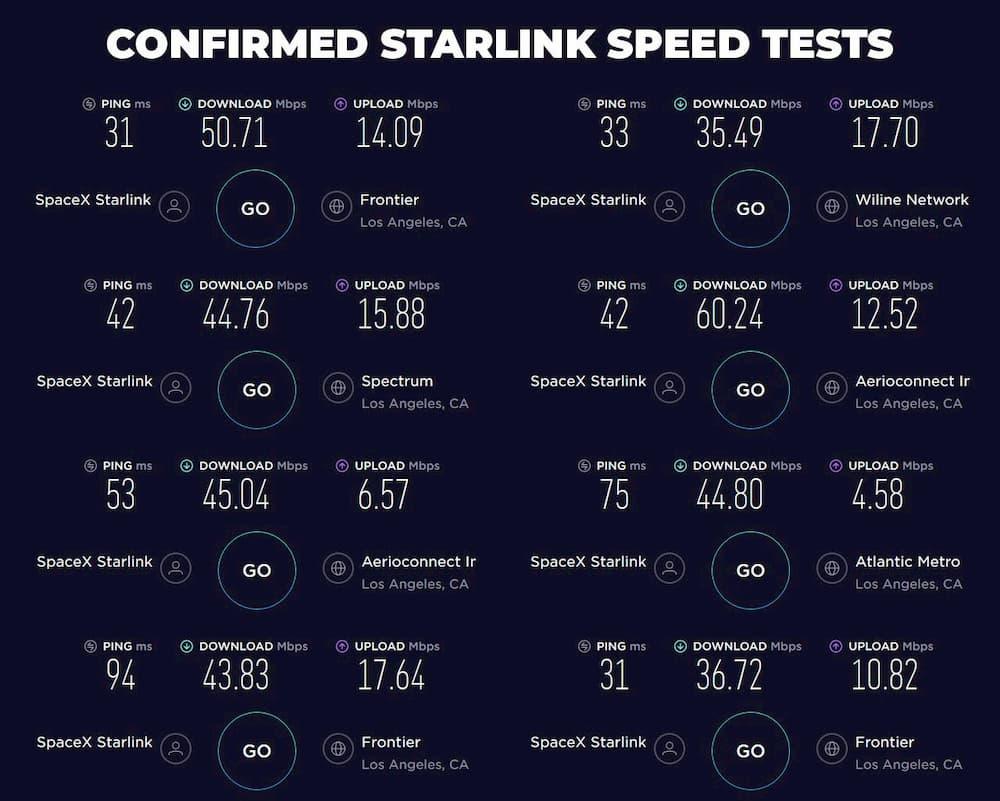 Pruebas de velocidad – Snnackss en Reddit