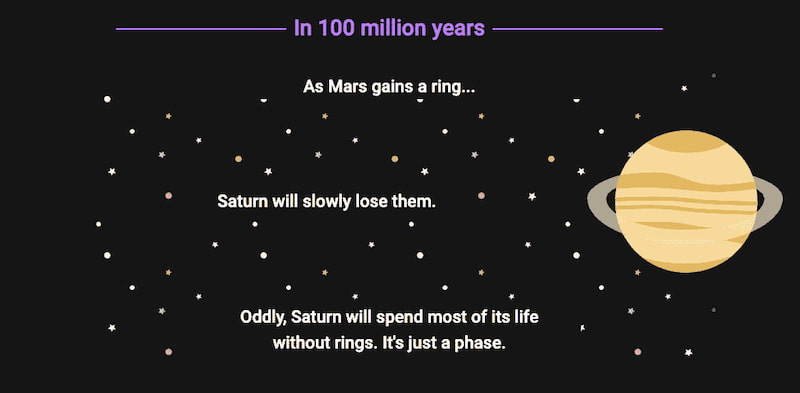 Universe Forecast