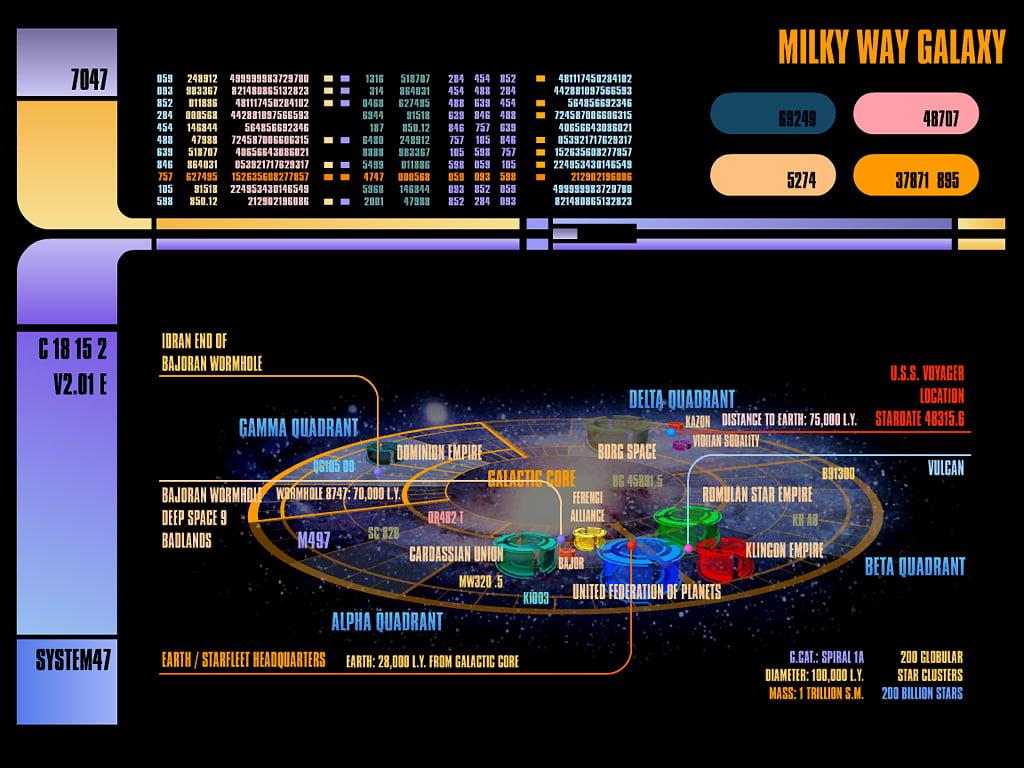 Salvapantallas LCARS de Star Trek
