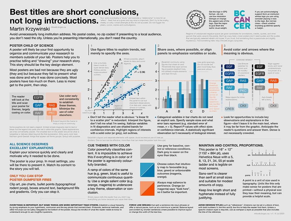 Un póster que explica cómo diseñar un póster de comunicación científica / Martin Krzywinski