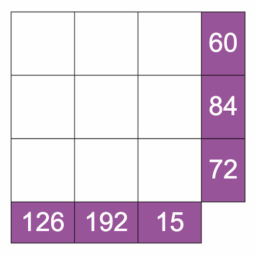 Product Grids 3x3