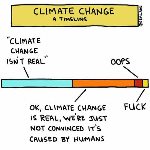 Climate Change Timeline / Brendan Leonard