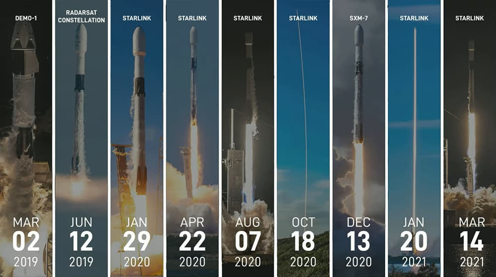 Misiones anteriores de la B1051.10 – SpaceX