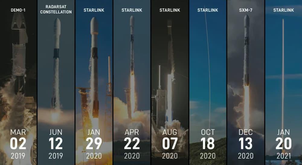 Las ocho primeras misiones de la B1051 – SpaceX