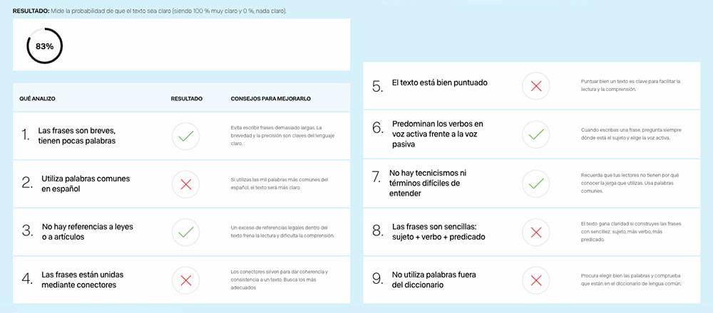 Clara: un analizador de la claridad de los textos en español