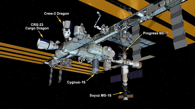 Configuración de la EEI tras el cambio de puerto de atraque de la Soyuz MS-18 – NASA