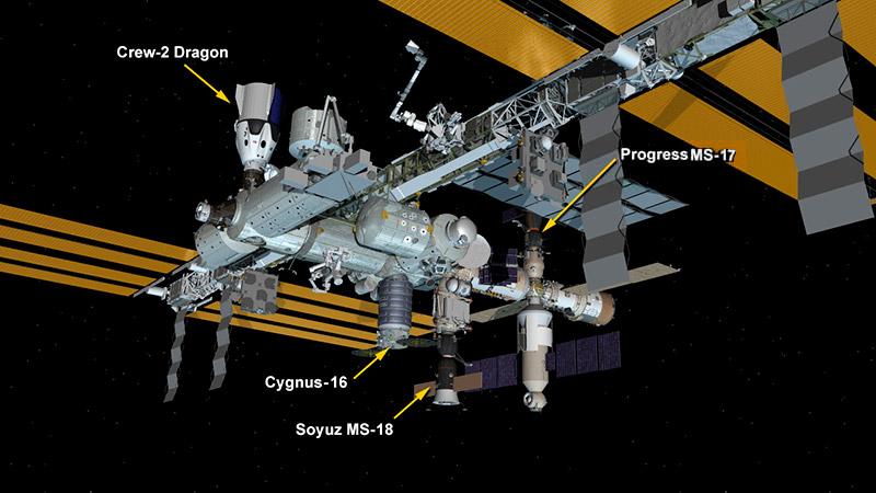 Configuración de la EEI tras la llegada de la Cygnus 16 – NASA