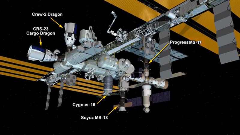 La EEI tras la llegada de la Dragon 23 – NASA