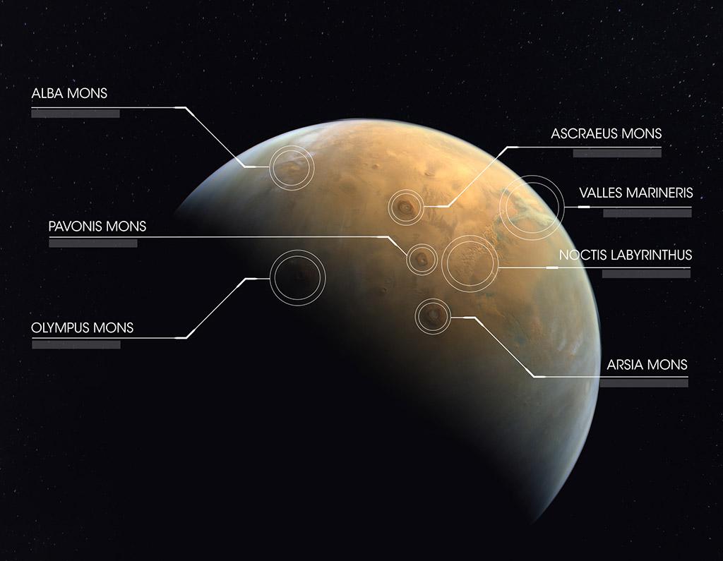 Primera foto de Marte enviada por la sonda Hope con etiquetas de lo que se ve – Hope Mars Mission/EXI
