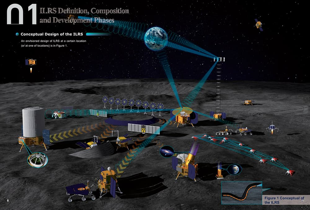 Diseño conceptual de la ILRS - CNSA/Roscosmos