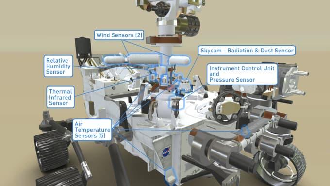 Ubicación de los sensores de MEDA – NASA/JPL- Caltech/Scott Sutherland