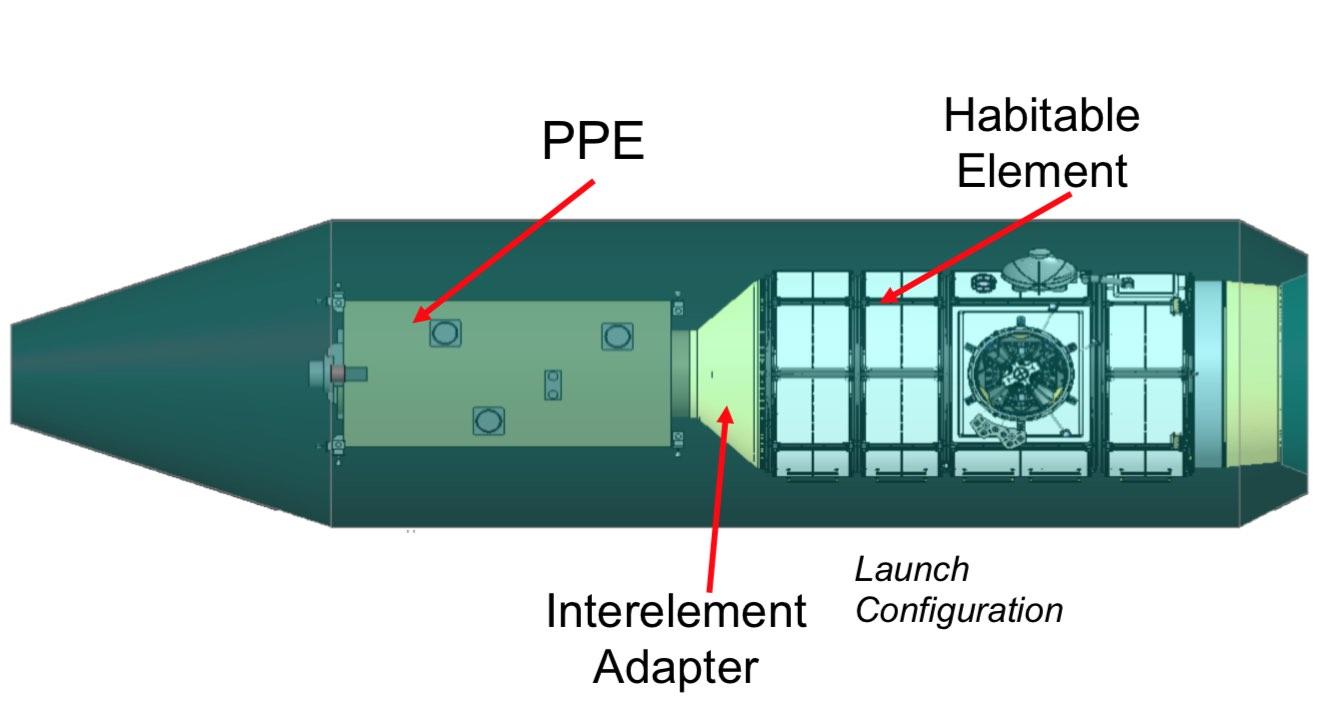 PPE y HALO en la cofia – NASA