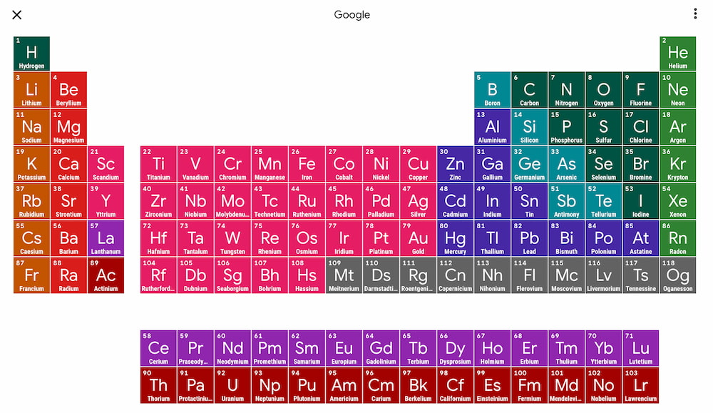 3D Periodic Table