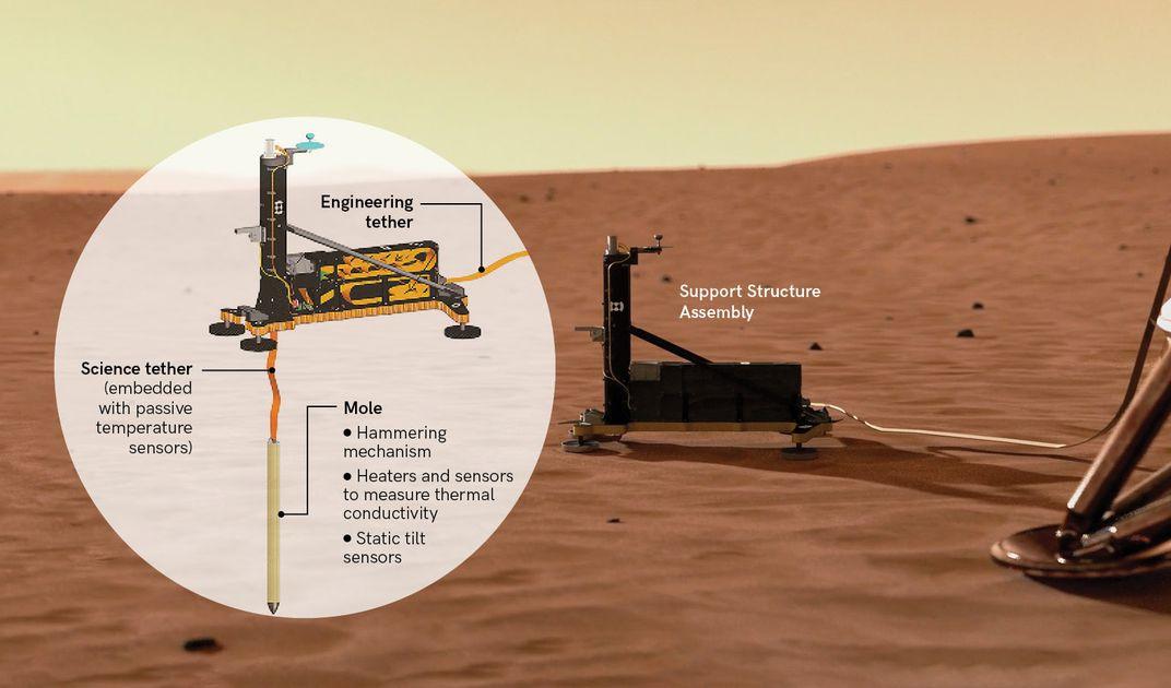 Ilustración del «topo» – NASA / JPL-Caltech