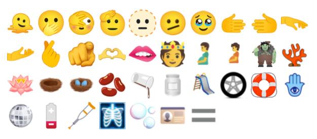 What's New in Unicode 14.0