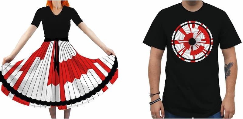 Dare mighty things en vestido y camiseta