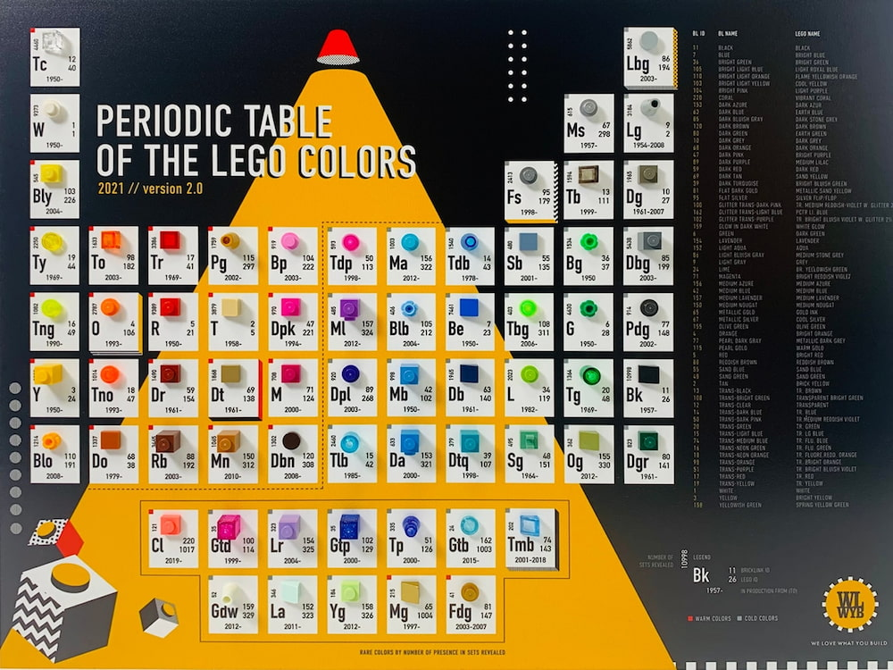 Periodic Table of LEGO Colors V2.0