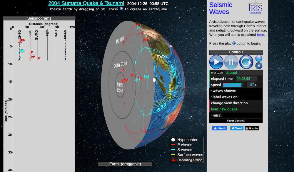 Seismic Waves - 2004 Sumatra Quake & Tsunami