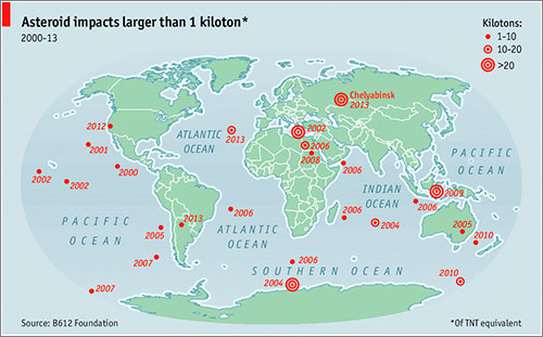Impactos-Asteroides-Kton