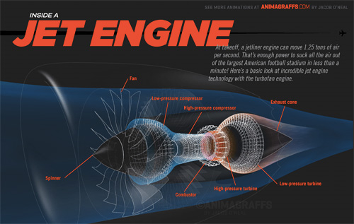 Jet-Engine-Animagraffs