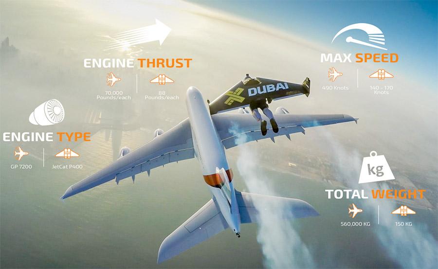 Jetman Dubai + A380