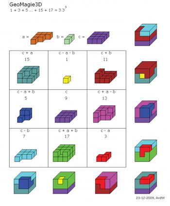 Geomagic-Sq