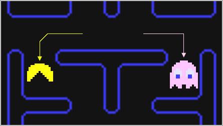 Pac-Man-Cornering