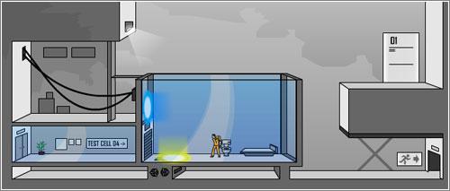 Flash Portal 2D