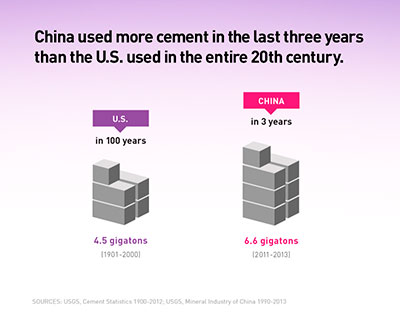 Making-The-Modern-World-Cement-A 800 V2