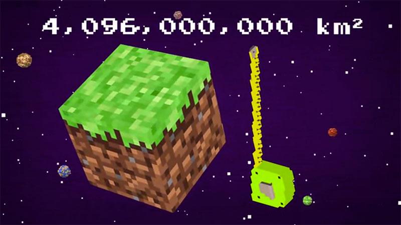 Minecraft-Size