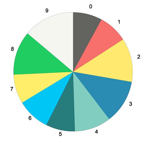 Pi Distribución