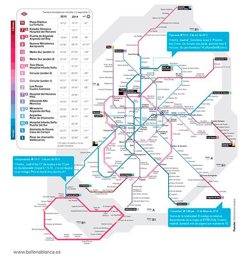 Plano-Metro-Madrid-Bb