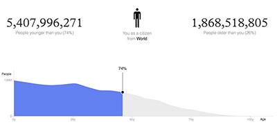 Population (2)