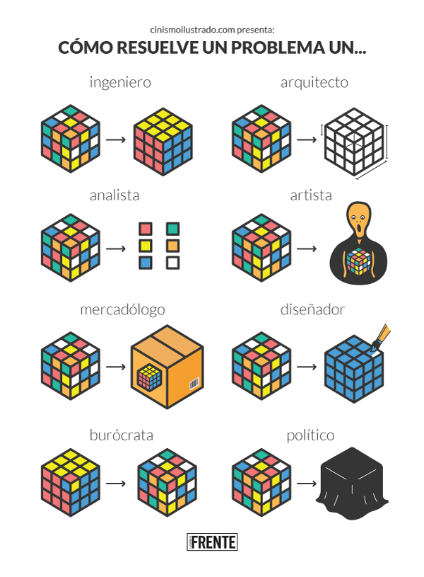 Rubik: Alternativas
