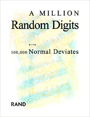 A Million Random Digits with 100,000 Normal Deviates