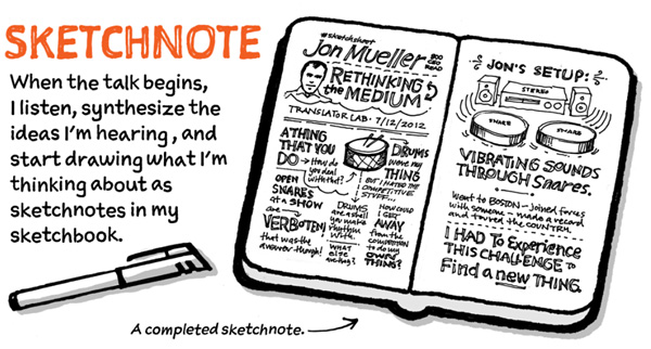 Sketchnotes-Mike-Rhode-Book