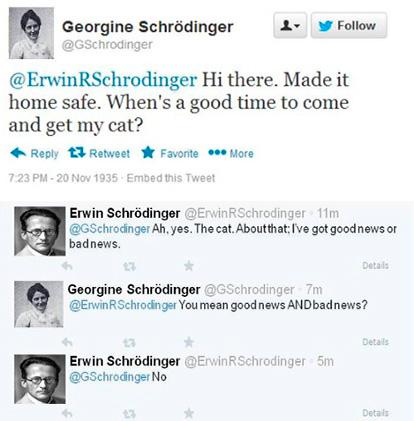 Tw Schrodinger