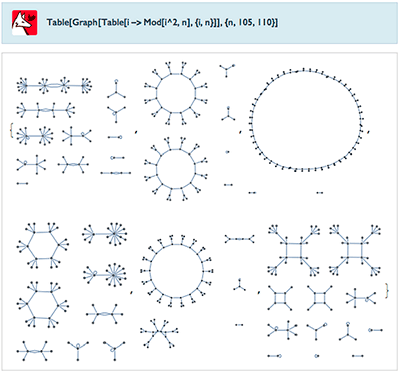 Programas matemáticos escritos en menos de 140 caracteres / Wolfram