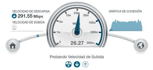 Velocidad en el test de Fibra 300 / Movistar